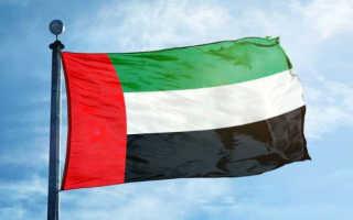Звонок в Кувейт из России и обратно: коды и правила