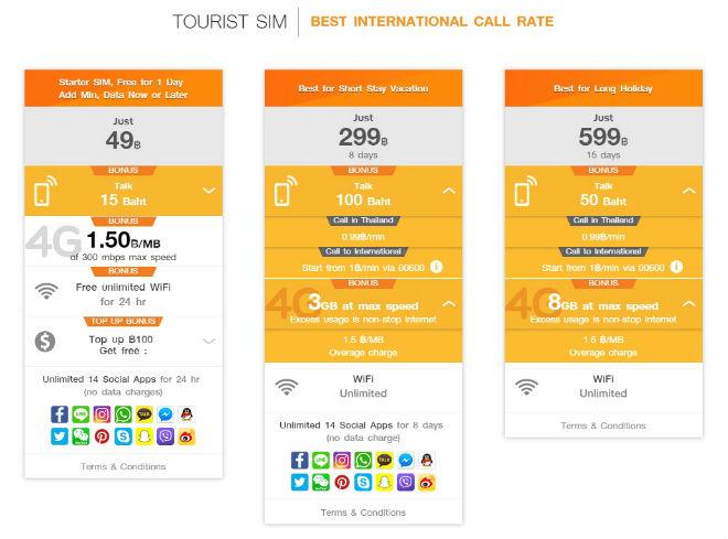 Тарифы на мобильный интернет в Таиланде